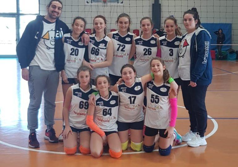 Torneo Rovereto U13: 14esimo posto finale per Clai Vitaldent