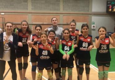 Trofeo Cavicchi: Pallavolo Ozzano B - Csi Clai 0-4
