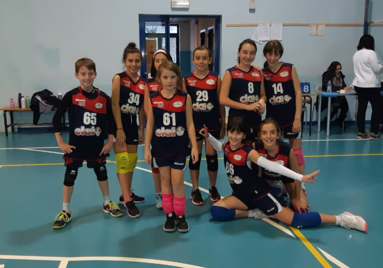 Trofeo Cavicchi: Progresso Dm Group Blu - Csi Clai 0-4