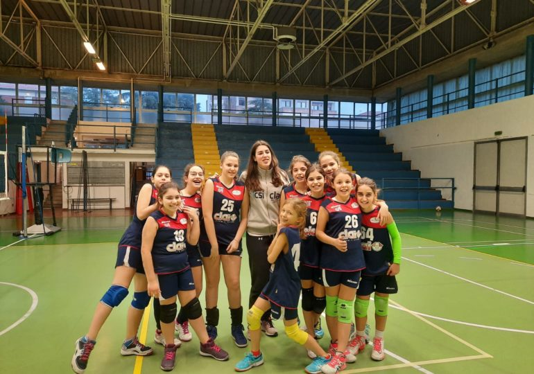 Trofeo Cavicchi: Uisp Imola Voll. Gialla B - Csi Clai 0-4